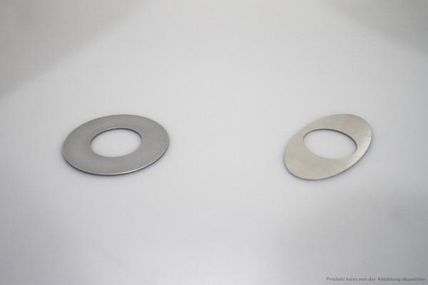 Sanierungs-Set bei Bestandslöcher von 95 - 135mm - silber